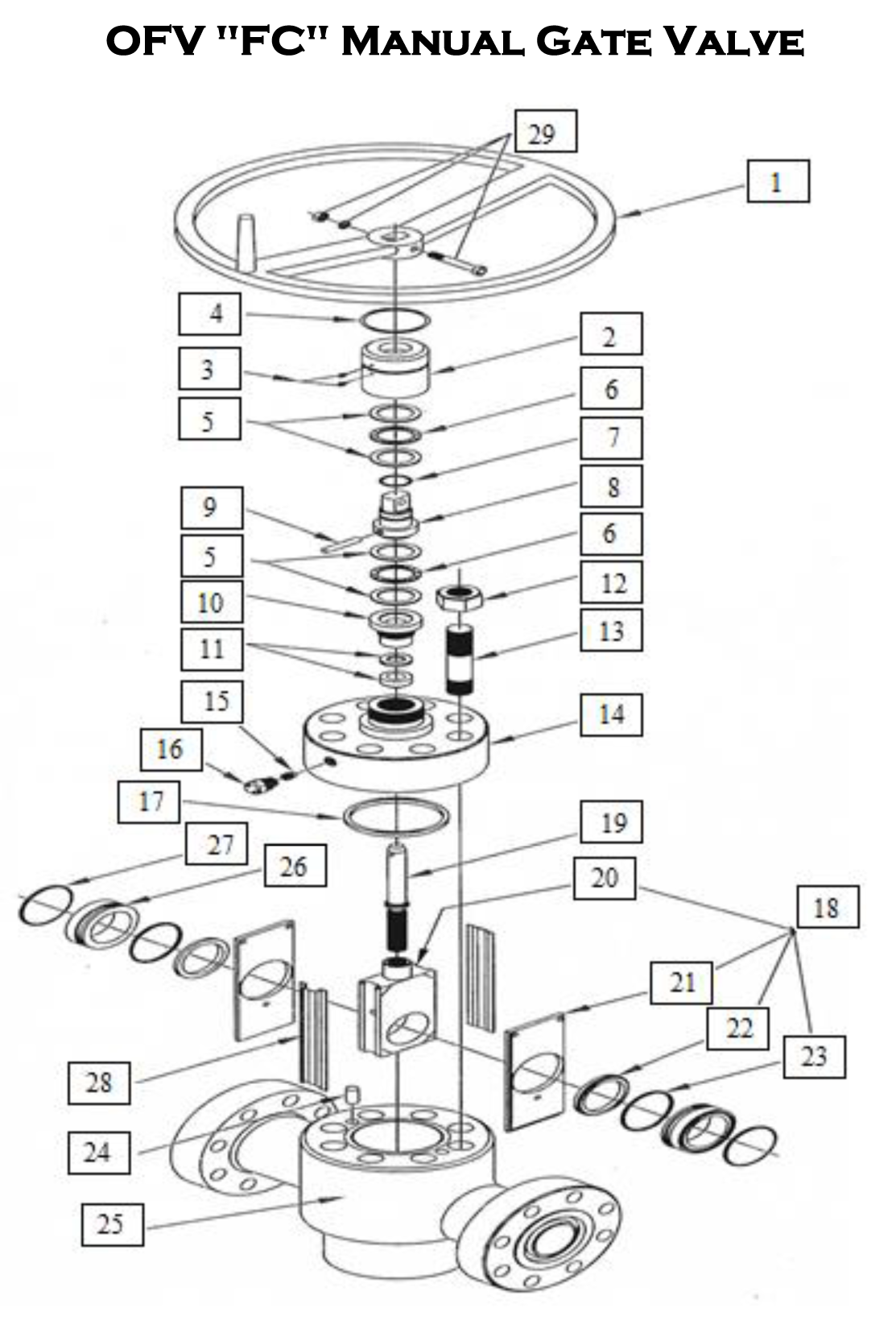 Oil field valve service supply manual gate valve pooptronica Images